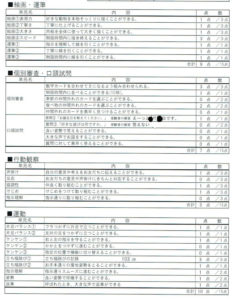 プレ模試実技分野個別評価表